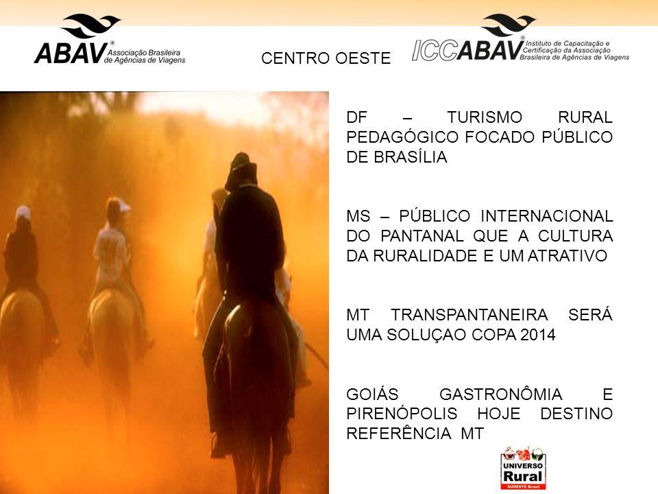DF – TURISMO RURAL PEDAGÓGICO FOCADO PÚBLICO DE BRASÍLIA MS – PÚBLICO INTERNACIONAL DO PANTANAL QUE A CULTURA DA RURALIDADE E UM ATRATIVO MT TRANSPANT