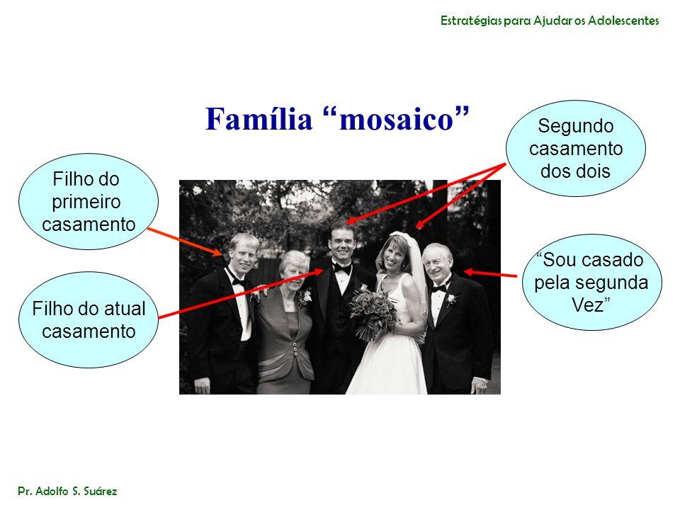 Família mosaico Filho do primeiro casamento Filho do atual casamento Segundo casamento dos dois Sou casado pela segunda Vez Pr. Adolfo S. Suárez Estra