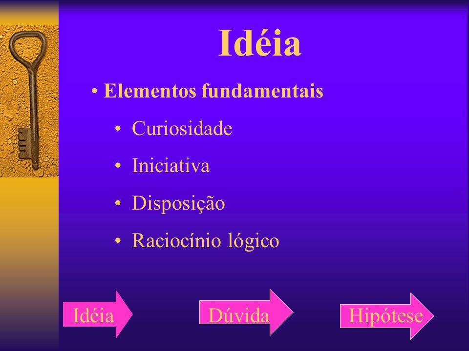 Idéia Elementos fundamentais Curiosidade Iniciativa Disposição Raciocínio lógico IdéiaDúvidaHipótese