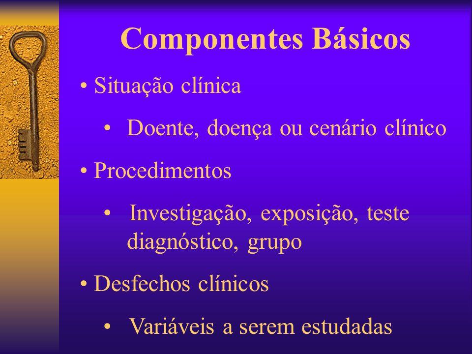 Componentes Básicos Situação clínica Doente, doença ou cenário clínico Procedimentos Investigação, exposição, teste diagnóstico, grupo Desfechos clíni