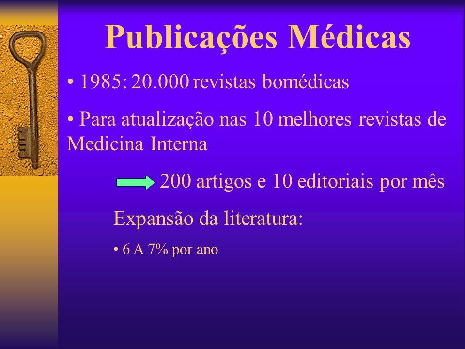 Publicações Médicas 1985: 20.000 revistas bomédicas Para atualização nas 10 melhores revistas de Medicina Interna 200 artigos e 10 editoriais por mês