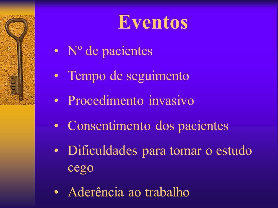 Eventos Nº de pacientes Tempo de seguimento Procedimento invasivo Consentimento dos pacientes Dificuldades para tomar o estudo cego Aderência ao traba