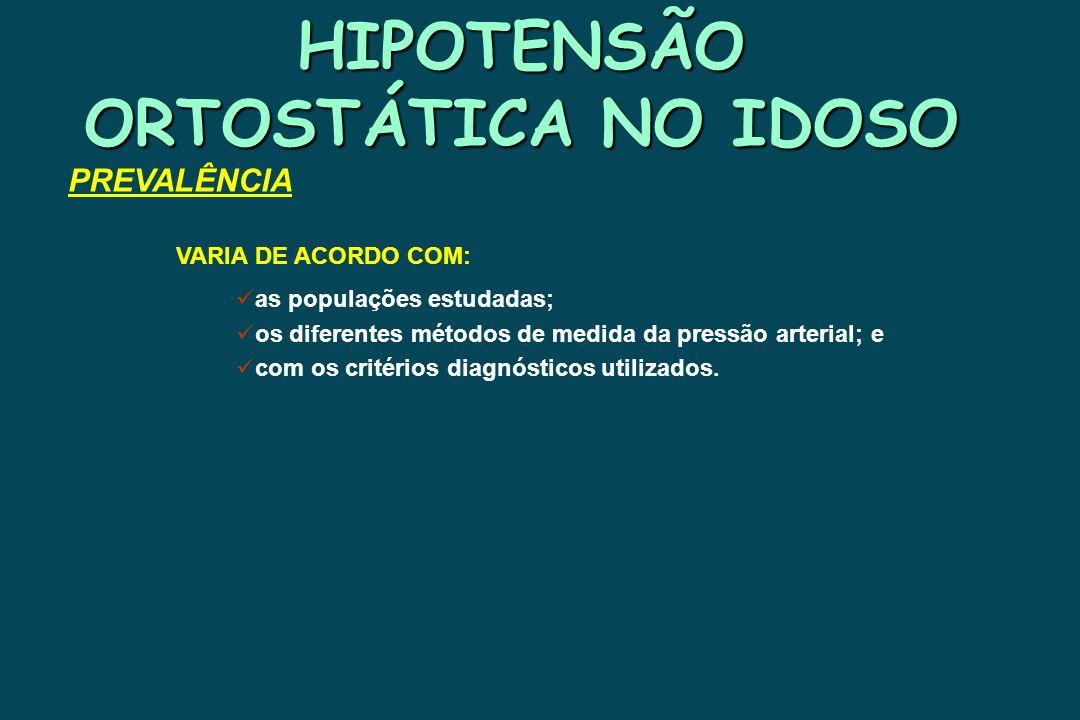 PREVALÊNCIA HIPOTENSÃO ORTOSTÁTICA NO IDOSO VARIA DE ACORDO COM: as populações estudadas; os diferentes métodos de medida da pressão arterial; e com os critérios diagnósticos utilizados.