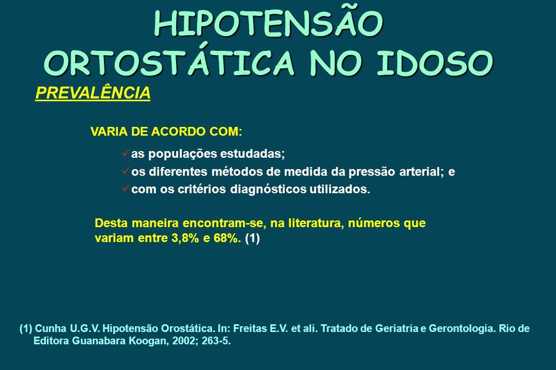 HIPOTENSÃO ORTOSTÁTICA Sintomas: Relativos à hipoperfusão cerebral: Tonturas Síncope Quedas Distúrbios visuais PROF.