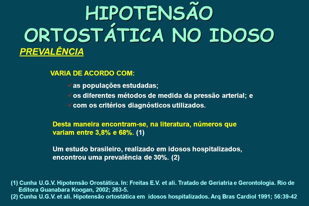 TRATAMENTO DA HIPOTENSÃO ORTOSTÁTICA NO IDOSO PASSO I Suspender fármacos potencialmente causadores de HO; Identifique e trate todas as causas possíveis de correção;