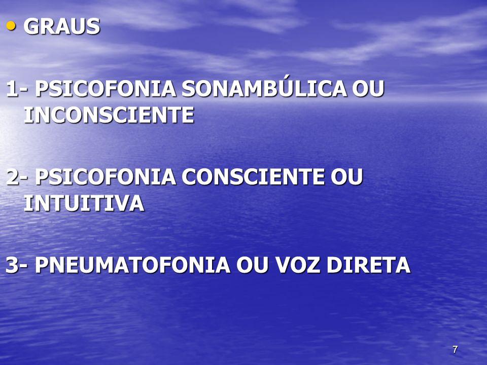 7 GRAUS GRAUS 1- PSICOFONIA SONAMBÚLICA OU INCONSCIENTE 2- PSICOFONIA CONSCIENTE OU INTUITIVA 3- PNEUMATOFONIA OU VOZ DIRETA