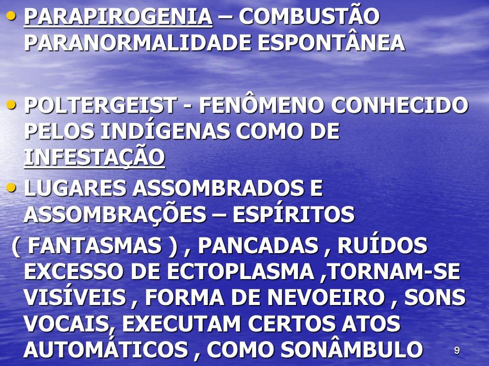 9 PARAPIROGENIA – COMBUSTÃO PARANORMALIDADE ESPONTÂNEA PARAPIROGENIA – COMBUSTÃO PARANORMALIDADE ESPONTÂNEA POLTERGEIST - FENÔMENO CONHECIDO PELOS IND