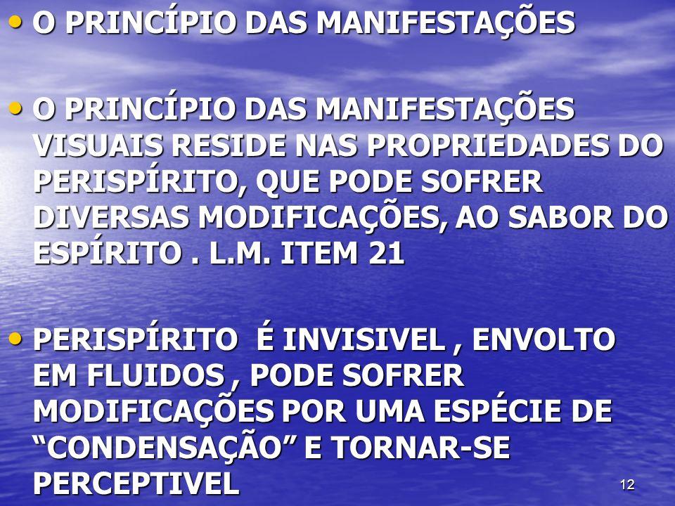 12 O PRINCÍPIO DAS MANIFESTAÇÕES O PRINCÍPIO DAS MANIFESTAÇÕES O PRINCÍPIO DAS MANIFESTAÇÕES VISUAIS RESIDE NAS PROPRIEDADES DO PERISPÍRITO, QUE PODE