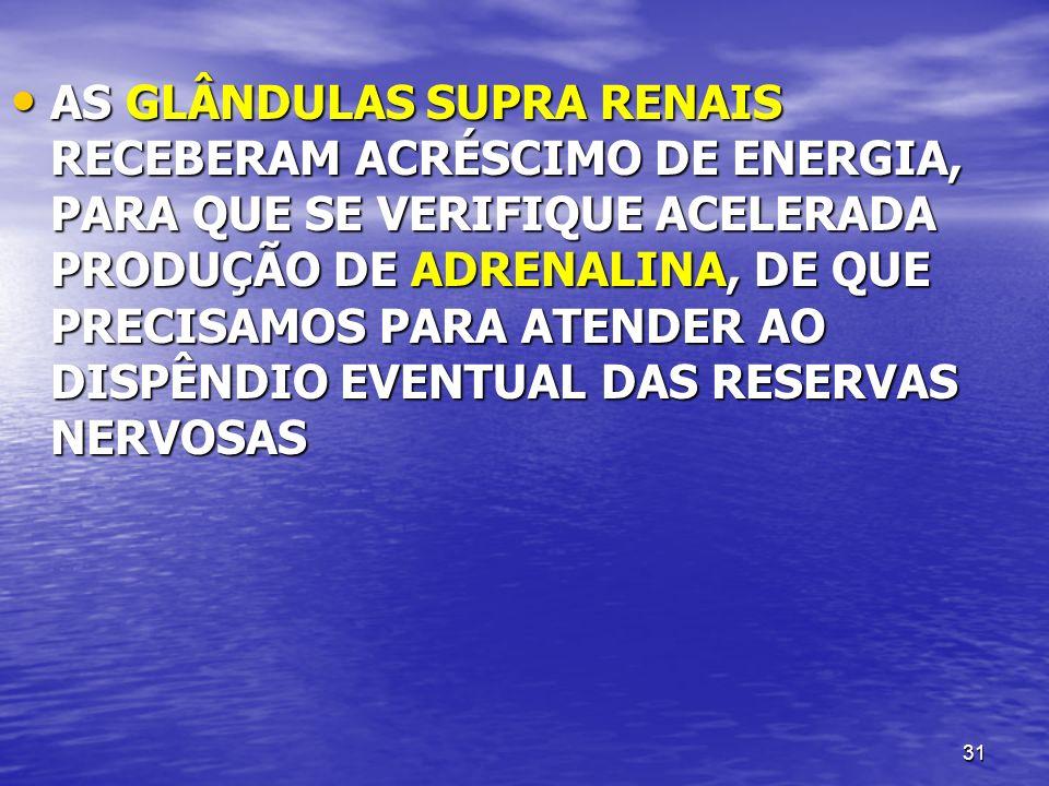 31 AS GLÂNDULAS SUPRA RENAIS RECEBERAM ACRÉSCIMO DE ENERGIA, PARA QUE SE VERIFIQUE ACELERADA PRODUÇÃO DE ADRENALINA, DE QUE PRECISAMOS PARA ATENDER AO DISPÊNDIO EVENTUAL DAS RESERVAS NERVOSAS AS GLÂNDULAS SUPRA RENAIS RECEBERAM ACRÉSCIMO DE ENERGIA, PARA QUE SE VERIFIQUE ACELERADA PRODUÇÃO DE ADRENALINA, DE QUE PRECISAMOS PARA ATENDER AO DISPÊNDIO EVENTUAL DAS RESERVAS NERVOSAS