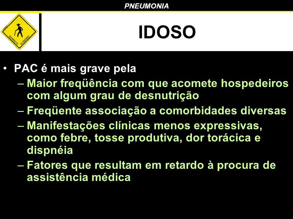 PNEUMONIA IDOSO PAC é mais grave pela –Maior freqüência com que acomete hospedeiros com algum grau de desnutrição –Freqüente associação a comorbidades