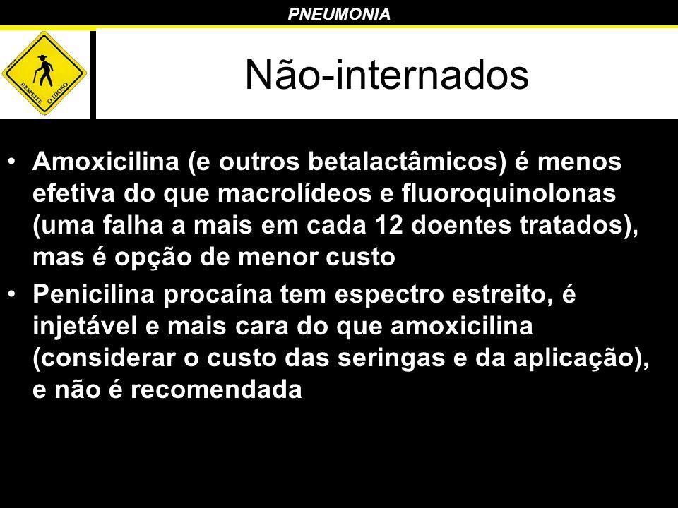 PNEUMONIA Não-internados Amoxicilina (e outros betalactâmicos) é menos efetiva do que macrolídeos e fluoroquinolonas (uma falha a mais em cada 12 doen