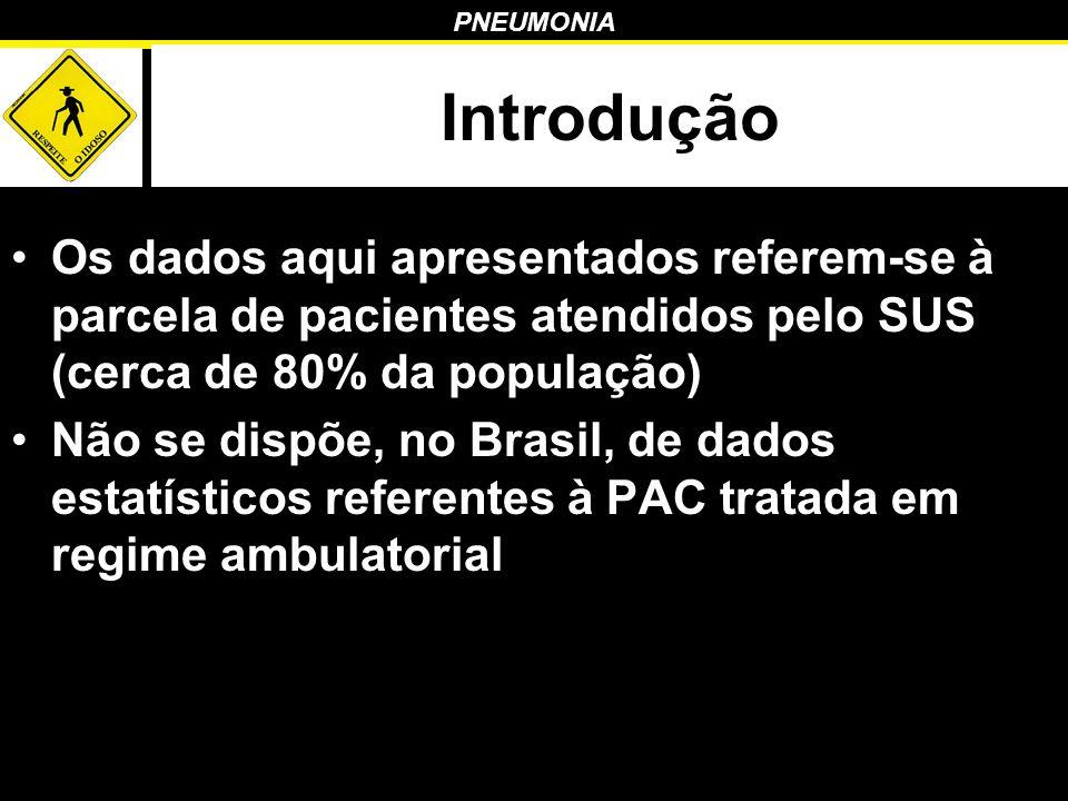 PNEUMONIA Introdução Os dados aqui apresentados referem-se à parcela de pacientes atendidos pelo SUS (cerca de 80% da população) Não se dispõe, no Bra