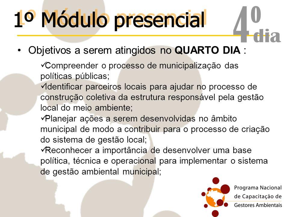 Objetivos a serem atingidos no QUARTO DIA : Compreender o processo de municipalização das políticas públicas; Identificar parceiros locais para ajudar