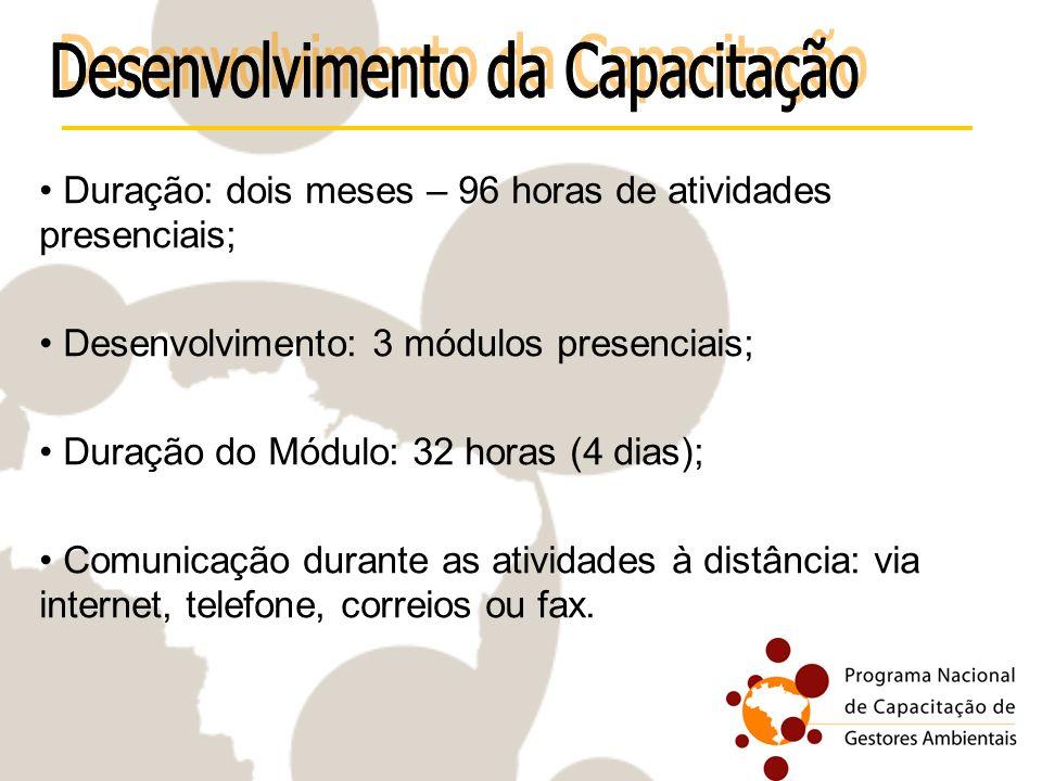 Duração: dois meses – 96 horas de atividades presenciais; Desenvolvimento: 3 módulos presenciais; Duração do Módulo: 32 horas (4 dias); Comunicação du