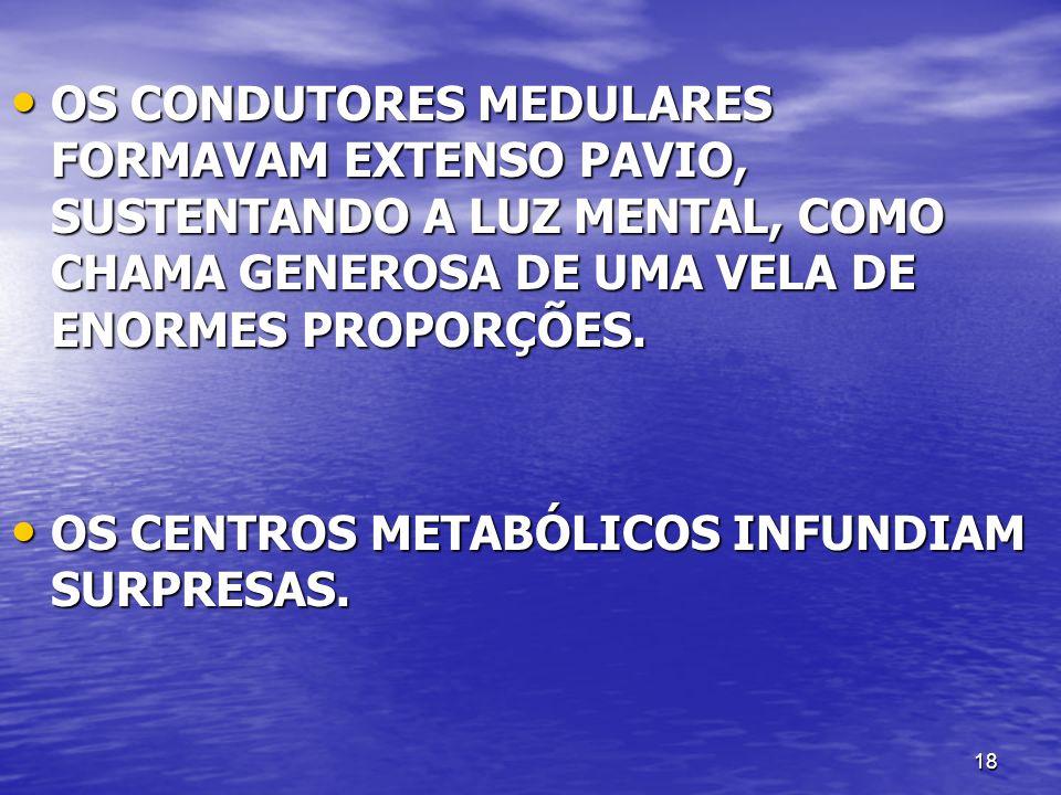 18 OS CONDUTORES MEDULARES FORMAVAM EXTENSO PAVIO, SUSTENTANDO A LUZ MENTAL, COMO CHAMA GENEROSA DE UMA VELA DE ENORMES PROPORÇÕES. OS CONDUTORES MEDU