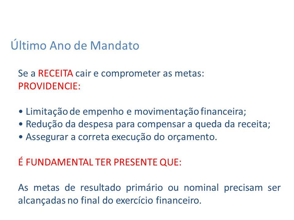 Se a RECEITA cair e comprometer as metas: PROVIDENCIE: Limitação de empenho e movimentação financeira; Redução da despesa para compensar a queda da receita; Assegurar a correta execução do orçamento.