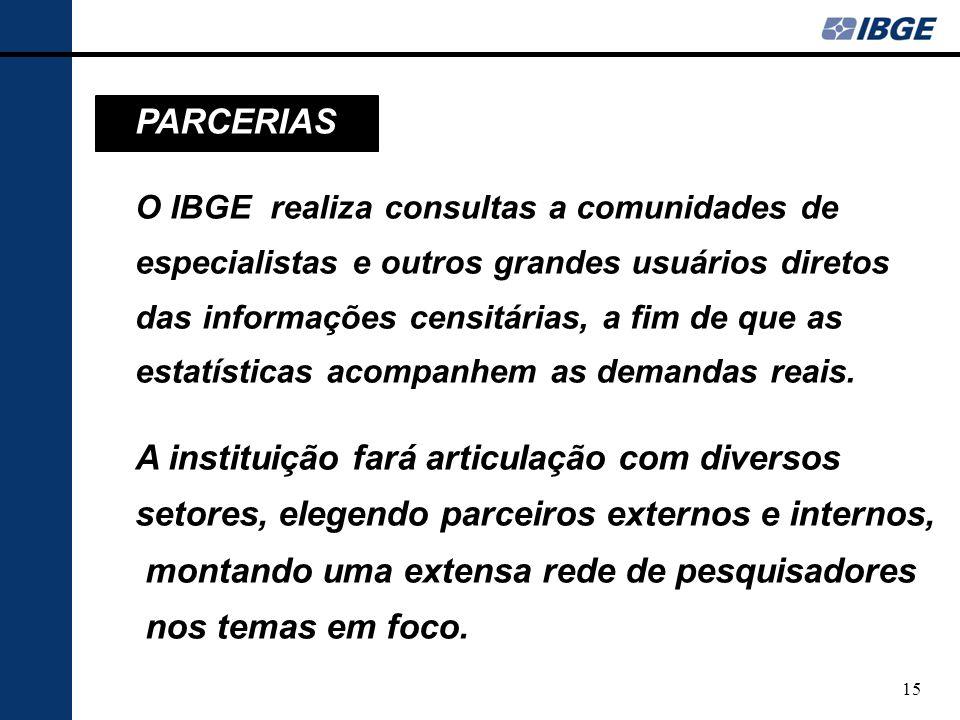 16 PARCEIROS EXTERNOS Usuários e Especialistas em Agropecuária e Demografia Centros de pesquisa Universidades Órgãos regionais de estatística (resp.