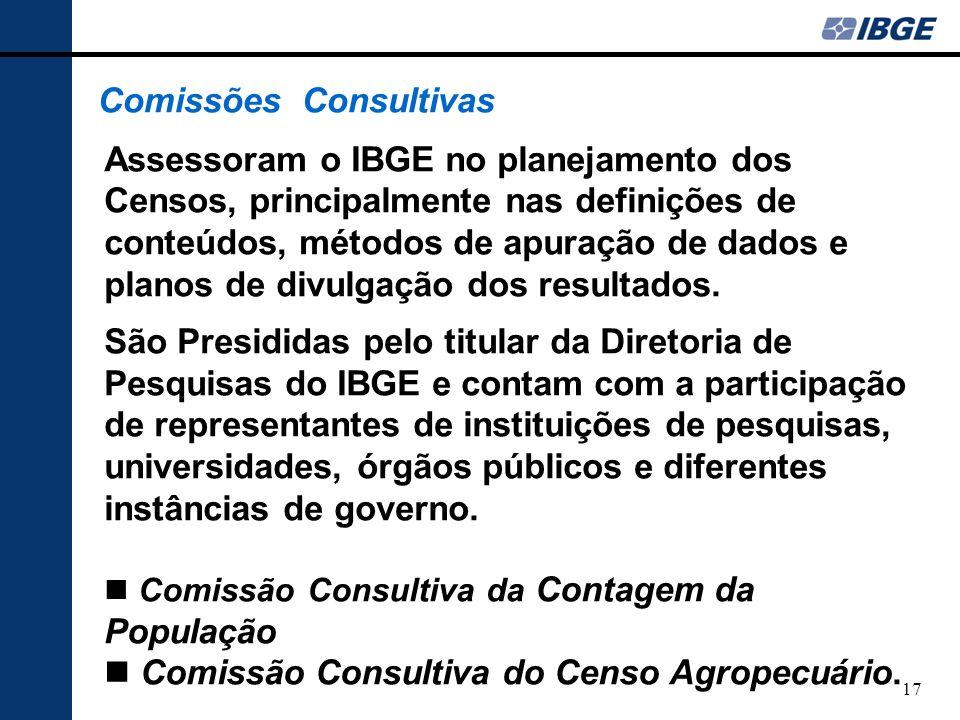 18 Comissões Municipais de Geografia e Estatística Canal de comunicação entre o IBGE e a sociedade em cada município.