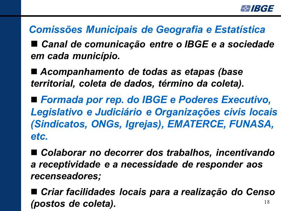 IBGE-CE Titular do IBGE/CE: Fco.José Moreira Lopes Av.