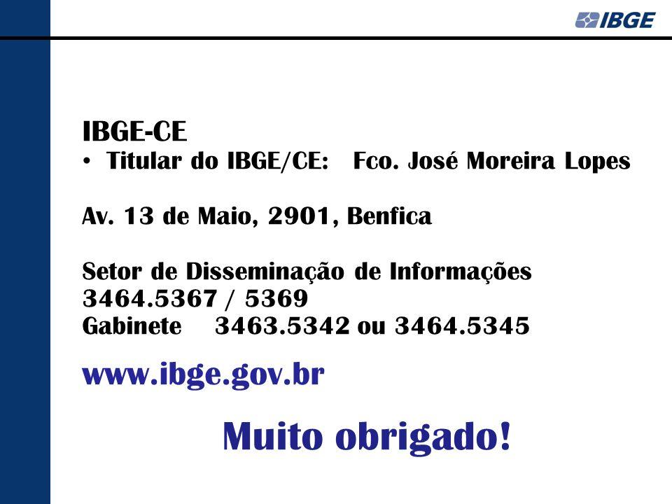 IBGE-CE Titular do IBGE/CE: Fco. José Moreira Lopes Av. 13 de Maio, 2901, Benfica Setor de Disseminação de Informações 3464.5367 / 5369 Gabinete3463.5