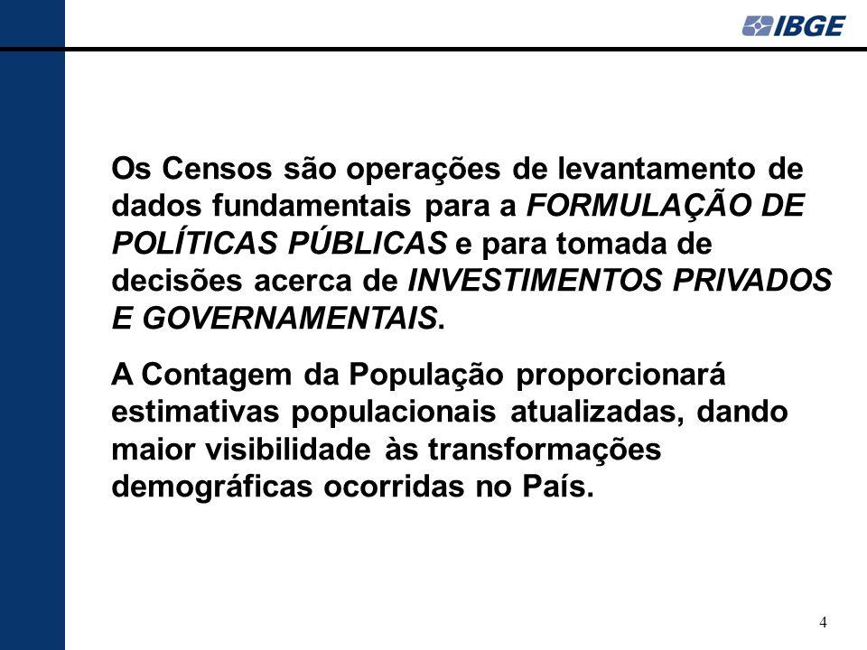5 HISTÓRICO IBGE realiza estimativas desde 1989.
