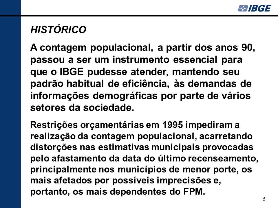 7 HISTÓRICO A pressão de parlamentares e prefeitos sensíveis aos prejuízos sofridos por tais municípios, garantiu a inclusão de recursos no orçamento de 2006, visando a realização da contagem em 2007 para que o IBGE pudesse atualizar o sistema de projeções e estimativas populacionais para os últimos três anos dessa década.