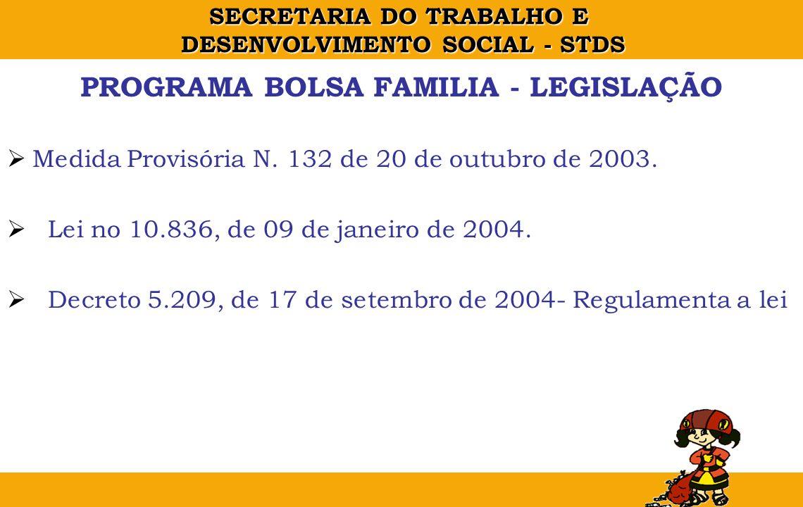 SECRETARIA DO TRABALHO E DESENVOLVIMENTO SOCIAL - STDS PROGRAMA BOLSA FAMILIA - LEGISLAÇÃO Medida Provisória N. 132 de 20 de outubro de 2003. Lei no 1