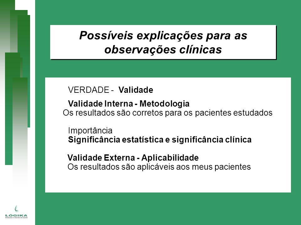 Possíveis explicações para as observações clínicas VERDADE - Validade Validade Interna - Metodologia Os resultados são corretos para os pacientes estu
