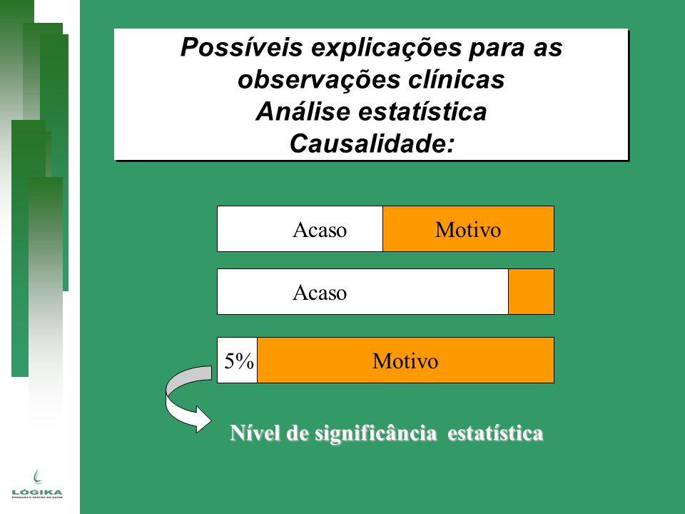 Possíveis explicações para as observações clínicas Análise estatística Causalidade: Possíveis explicações para as observações clínicas Análise estatís