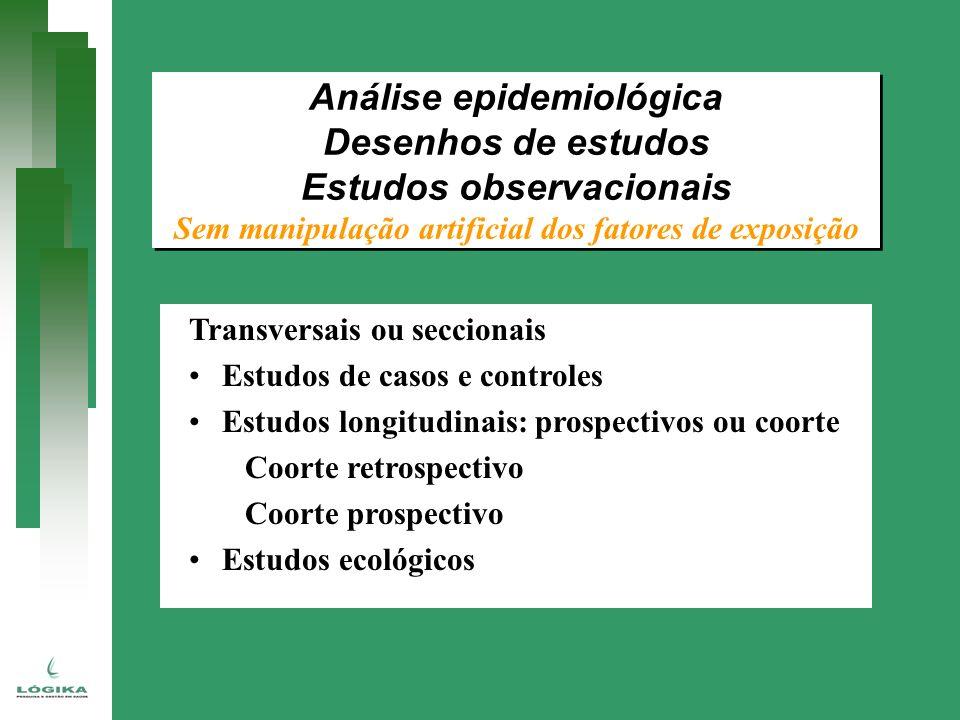 Transversais ou seccionais Estudos de casos e controles Estudos longitudinais: prospectivos ou coorte Coorte retrospectivo Coorte prospectivo Estudos