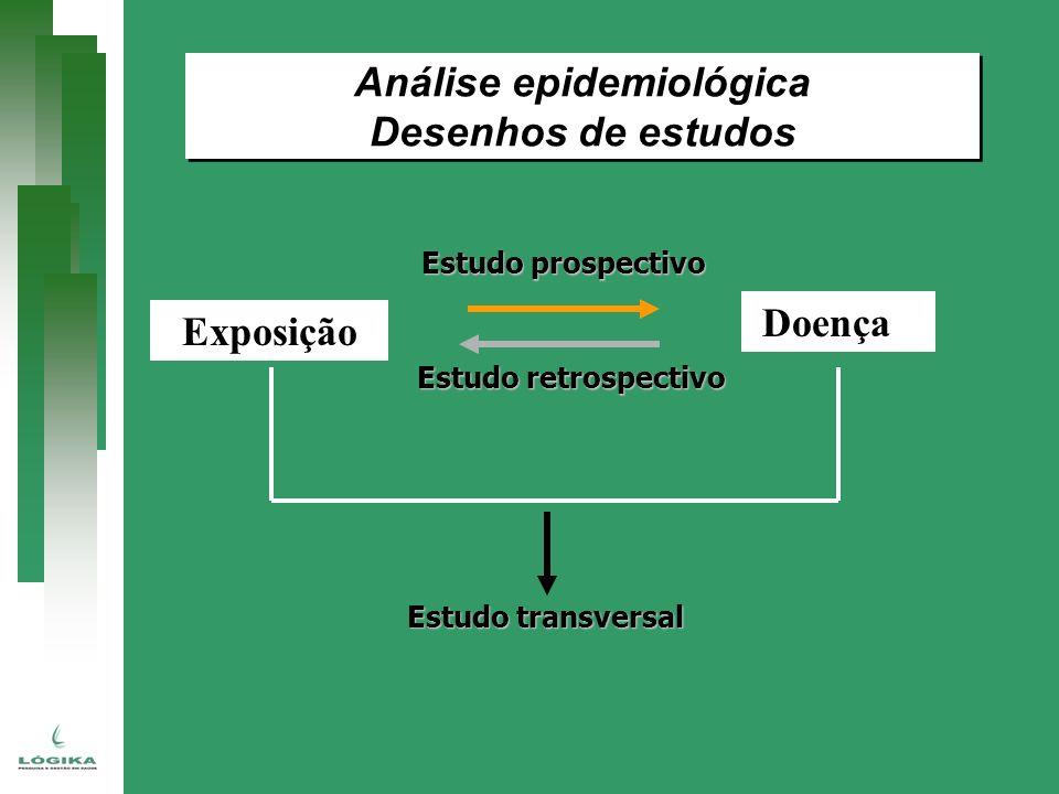 Estudo prospectivo Estudo retrospectivo Estudo transversal Análise epidemiológica Desenhos de estudos Análise epidemiológica Desenhos de estudos Expos