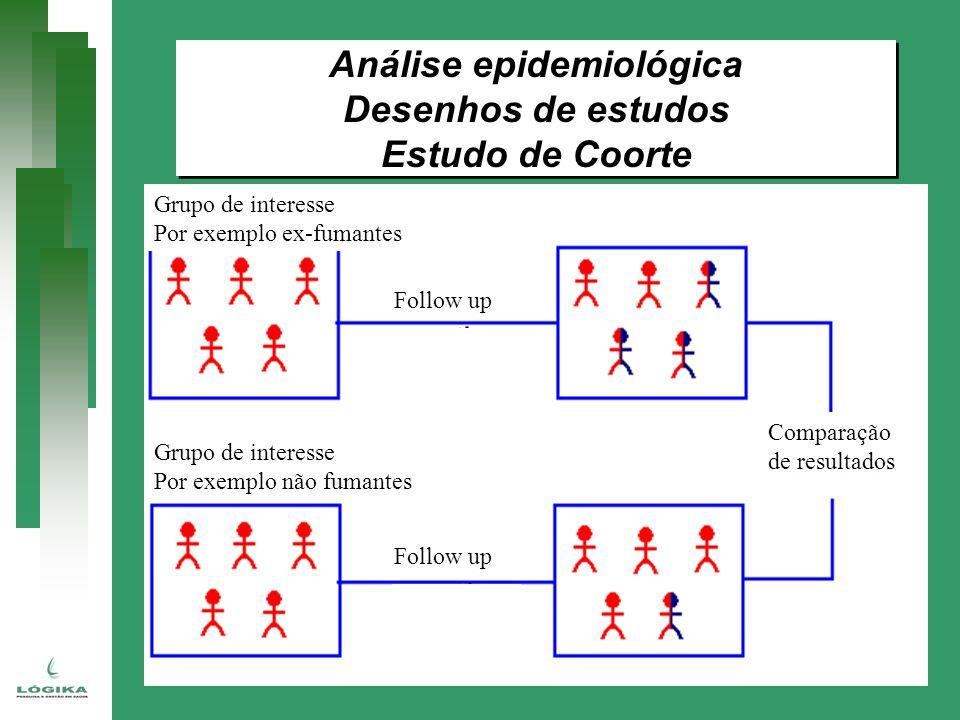 Análise epidemiológica Desenhos de estudos Estudo de Coorte Análise epidemiológica Desenhos de estudos Estudo de Coorte Grupo de interesse Por exemplo