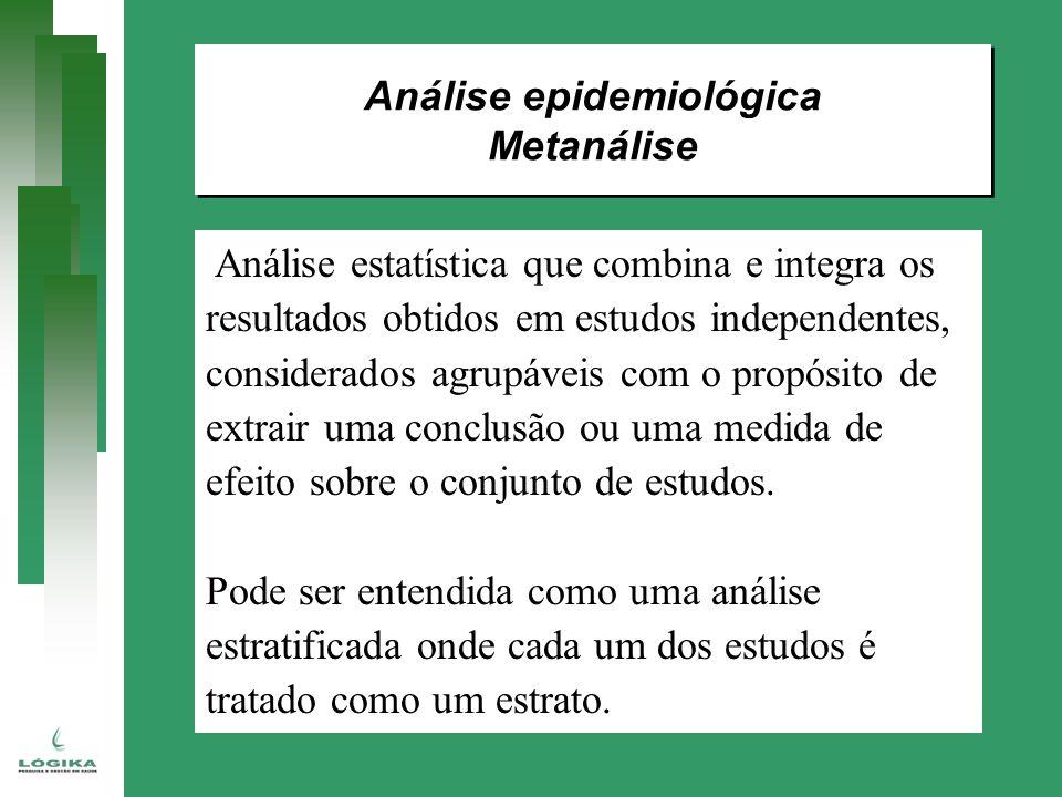 Análise epidemiológica Metanálise Análise epidemiológica Metanálise Análise estatística que combina e integra os resultados obtidos em estudos indepen