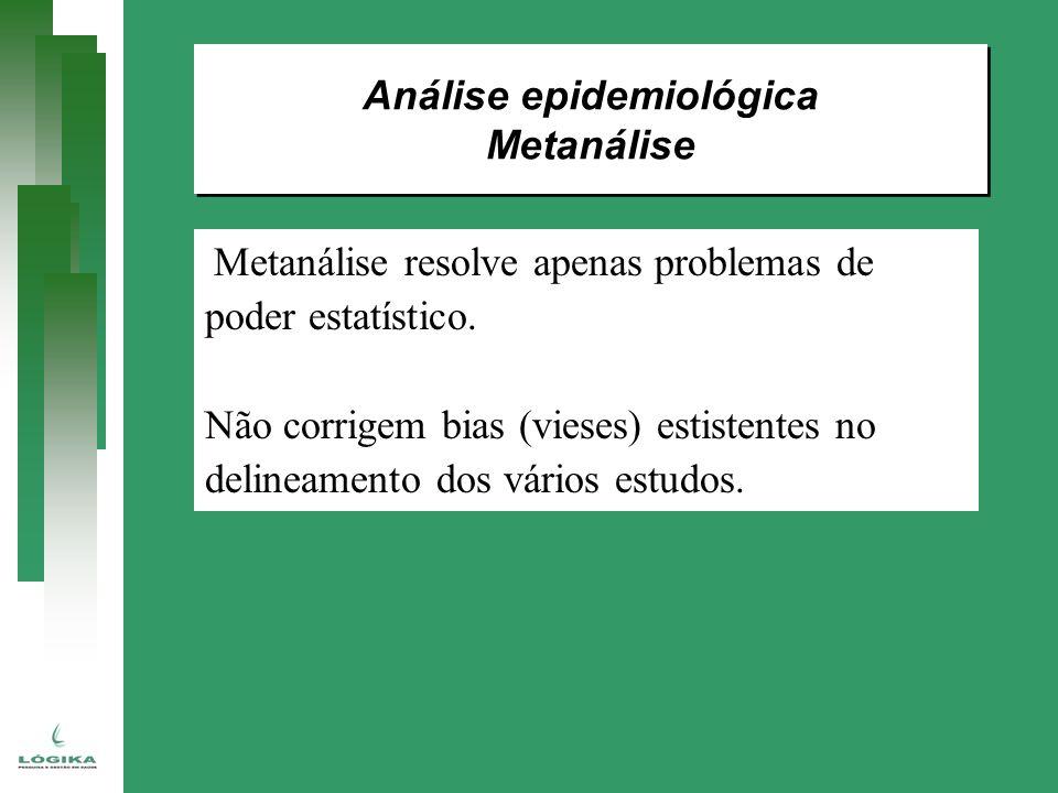 Análise epidemiológica Metanálise Análise epidemiológica Metanálise Metanálise resolve apenas problemas de poder estatístico. Não corrigem bias (viese