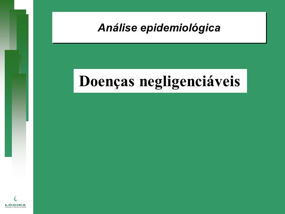 Análise epidemiológica Doenças negligenciáveis