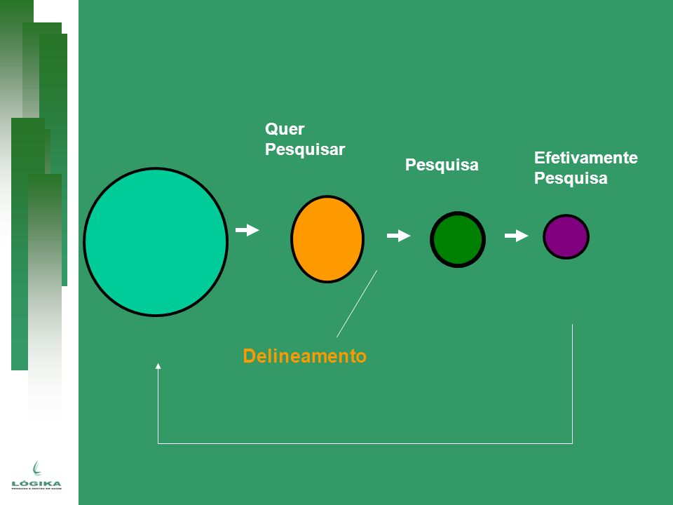 Análise epidemiológica Metanálise Análise epidemiológica Metanálise Análise estatística que combina e integra os resultados obtidos em estudos independentes, considerados agrupáveis com o propósito de extrair uma conclusão ou uma medida de efeito sobre o conjunto de estudos.