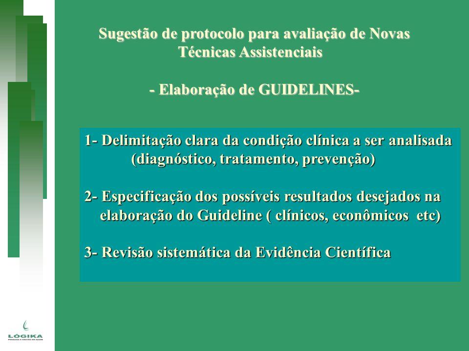 Sugestão de protocolo para avaliação de Novas Técnicas Assistenciais - Elaboração de GUIDELINES- 1- Delimitação clara da condição clínica a ser analis
