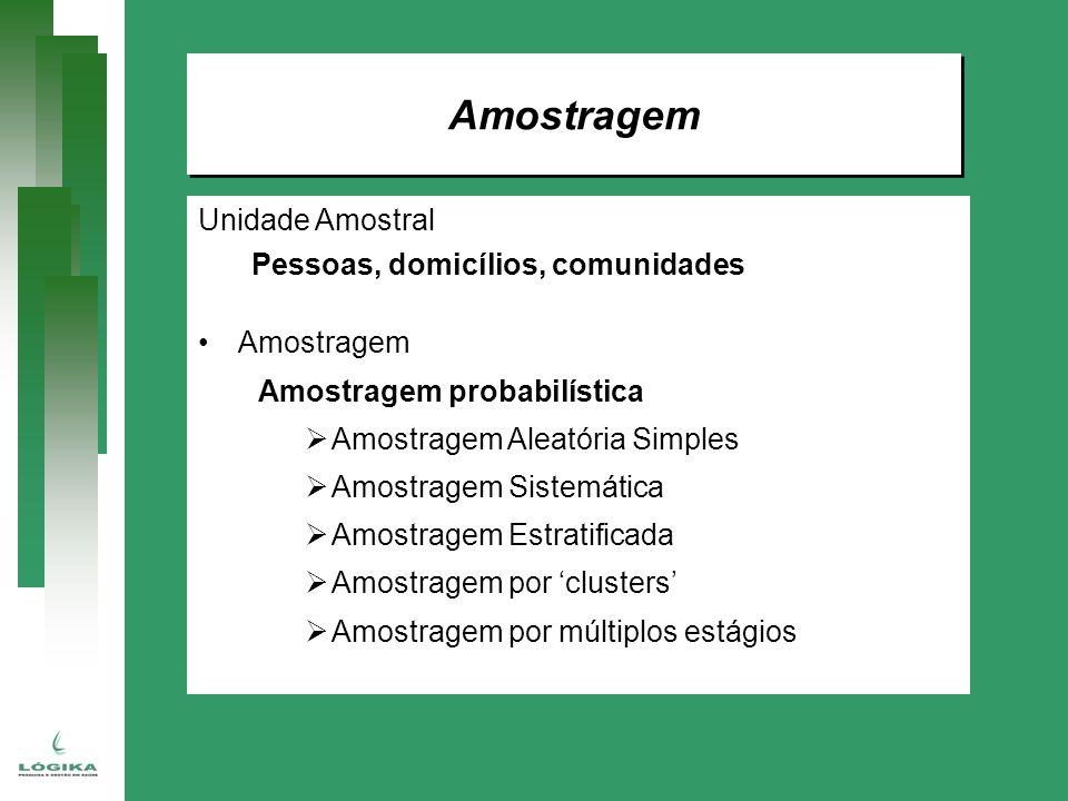 Amostragem Unidade Amostral Pessoas, domicílios, comunidades Amostragem Amostragem probabilística Amostragem Aleatória Simples Amostragem Sistemática