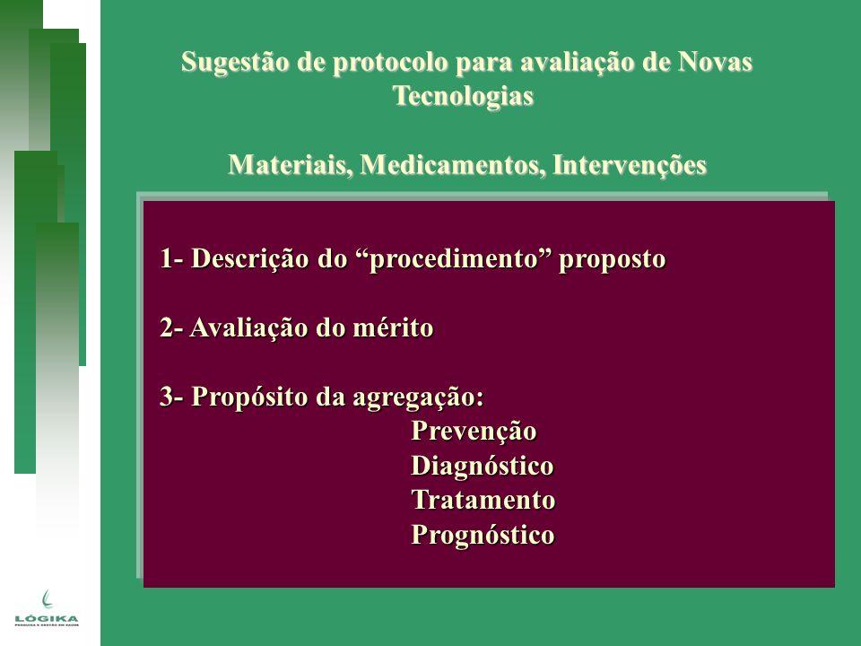 Sugestão de protocolo para avaliação de Novas Tecnologias Materiais, Medicamentos, Intervenções 1- Descrição do procedimento proposto 1- Descrição do