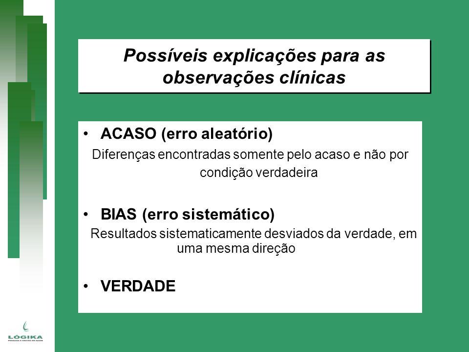 Possíveis explicações para as observações clínicas ACASO (erro aleatório) Diferenças encontradas somente pelo acaso e não por condição verdadeira BIAS