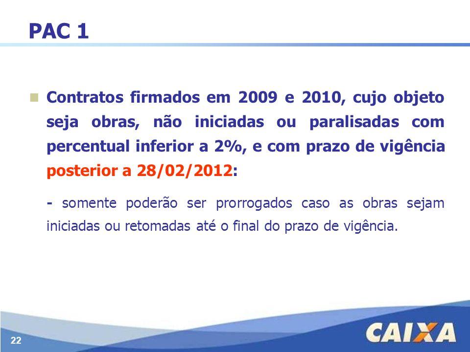 22 PAC 1 Contratos firmados em 2009 e 2010, cujo objeto seja obras, não iniciadas ou paralisadas com percentual inferior a 2%, e com prazo de vigência