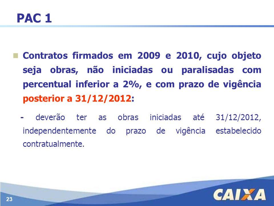 23 PAC 1 Contratos firmados em 2009 e 2010, cujo objeto seja obras, não iniciadas ou paralisadas com percentual inferior a 2%, e com prazo de vigência