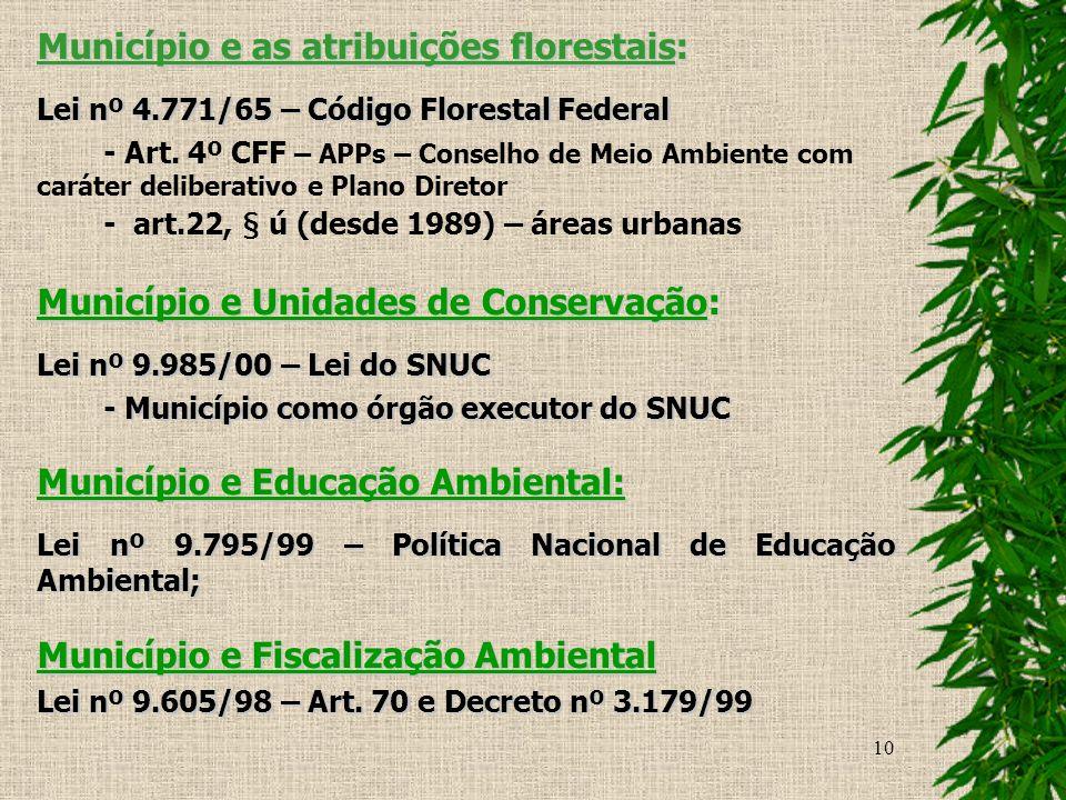 10 Município e as atribuições florestais: Lei nº 4.771/65 – Código Florestal Federal - Art. 4º CFF – APPs – Conselho de Meio Ambiente com caráter deli