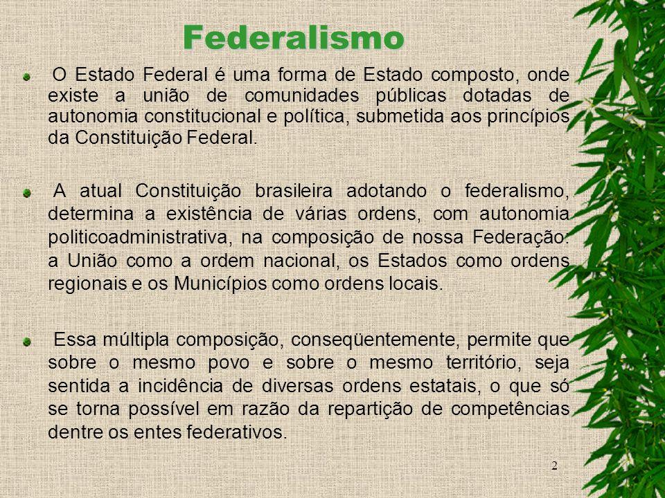 2 Federalismo O Estado Federal é uma forma de Estado composto, onde existe a união de comunidades públicas dotadas de autonomia constitucional e polít