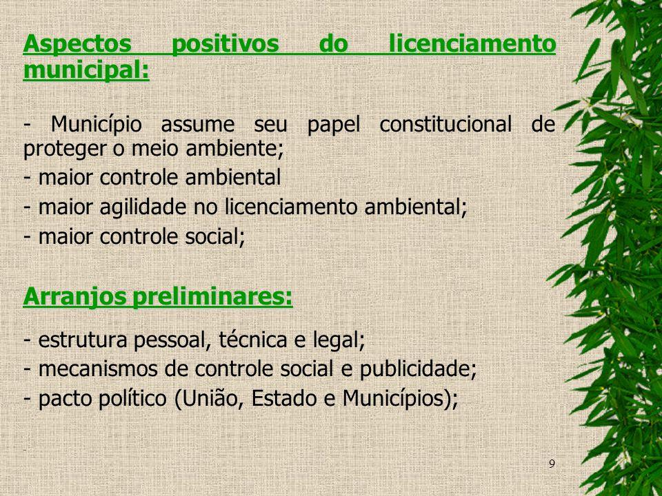 9 Aspectos positivos do licenciamento municipal: - Município assume seu papel constitucional de proteger o meio ambiente; - maior controle ambiental -