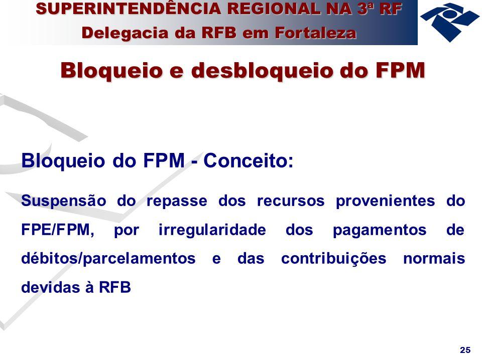 25 Bloqueio do FPM - Conceito: Suspensão do repasse dos recursos provenientes do FPE/FPM, por irregularidade dos pagamentos de débitos/parcelamentos e