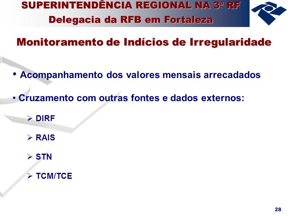 28 Acompanhamento dos valores mensais arrecadados Cruzamento com outras fontes e dados externos: DIRF RAIS STN TCM/TCE Monitoramento de Indícios de Ir