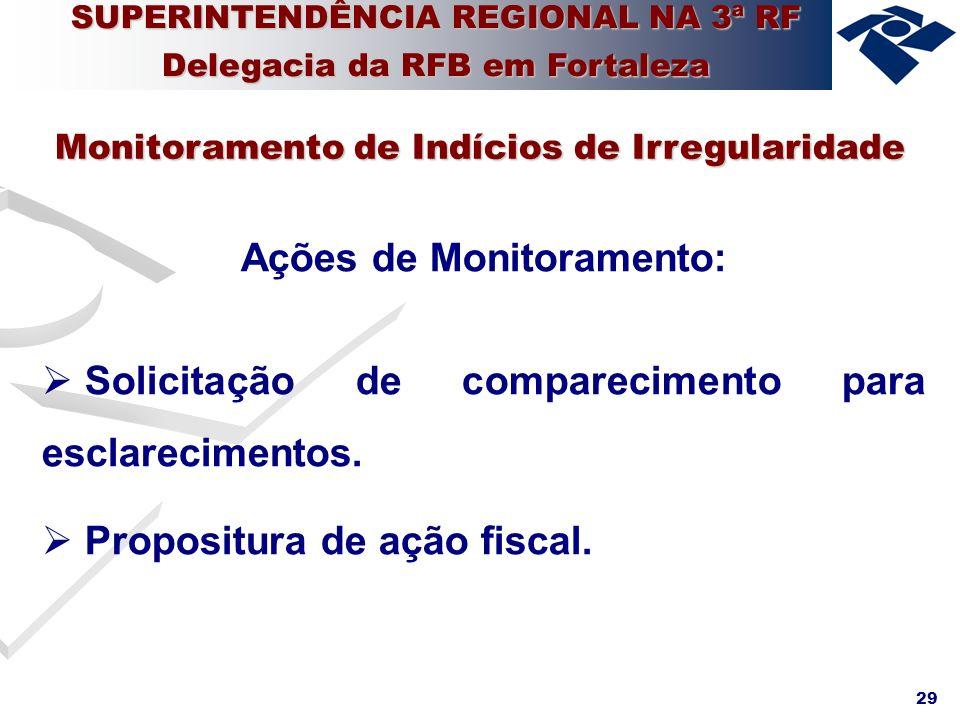 29 Ações de Monitoramento: Solicitação de comparecimento para esclarecimentos. Propositura de ação fiscal. Monitoramento de Indícios de Irregularidade
