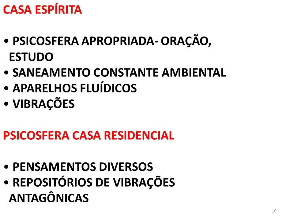 10 CASA ESPÍRITA PSICOSFERA APROPRIADA- ORAÇÃO, ESTUDO SANEAMENTO CONSTANTE AMBIENTAL APARELHOS FLUÍDICOS VIBRAÇÕES PSICOSFERA CASA RESIDENCIAL PENSAM