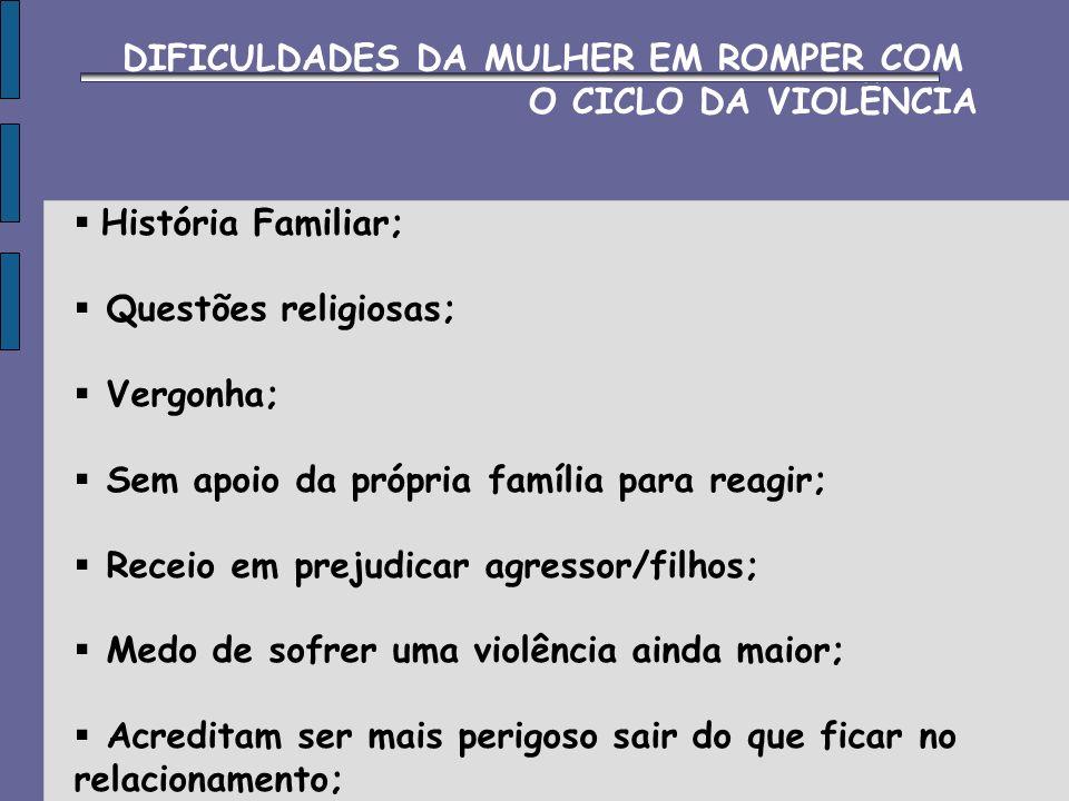 História Familiar; Questões religiosas; Vergonha; Sem apoio da própria família para reagir; Receio em prejudicar agressor/filhos; Medo de sofrer uma v